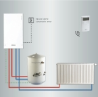 Viessmann, boiler, DHW, space heating