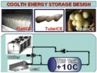 PCM Products, phase change, thermal storage