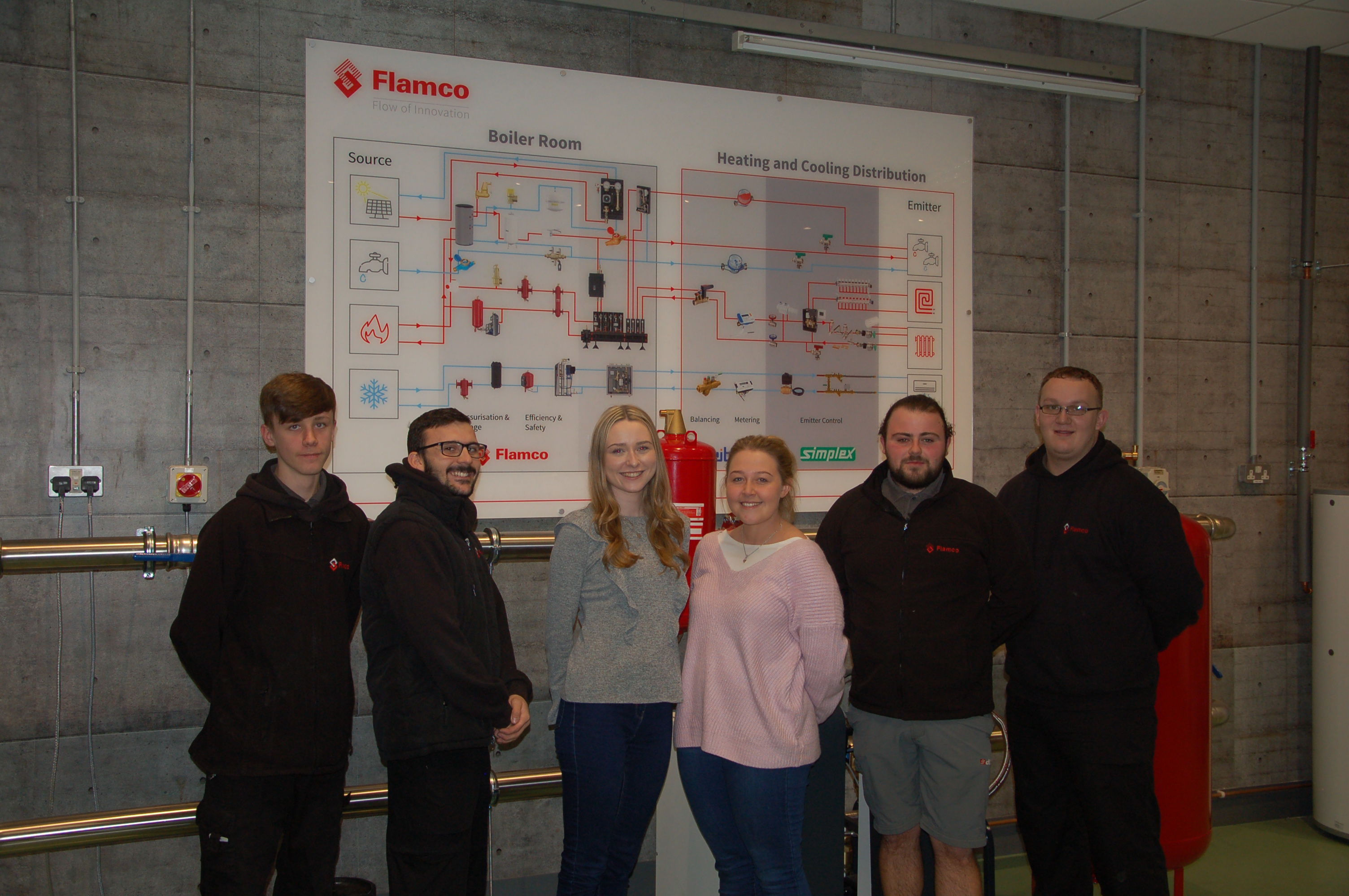 apprentices, Flamco