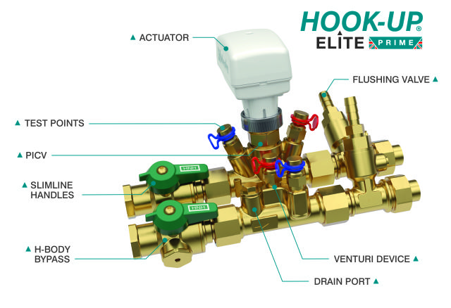 Hattersley, Hook-Up Elite Prime, pressure independent control valve, Venturi metering